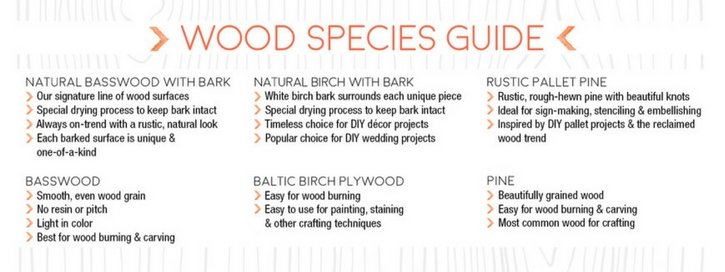 Walnut Hollow Wood Species